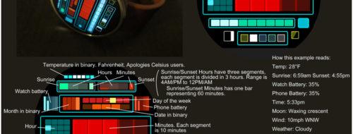 Mark IV - Digital, Watchmaker Pro and Photoshop